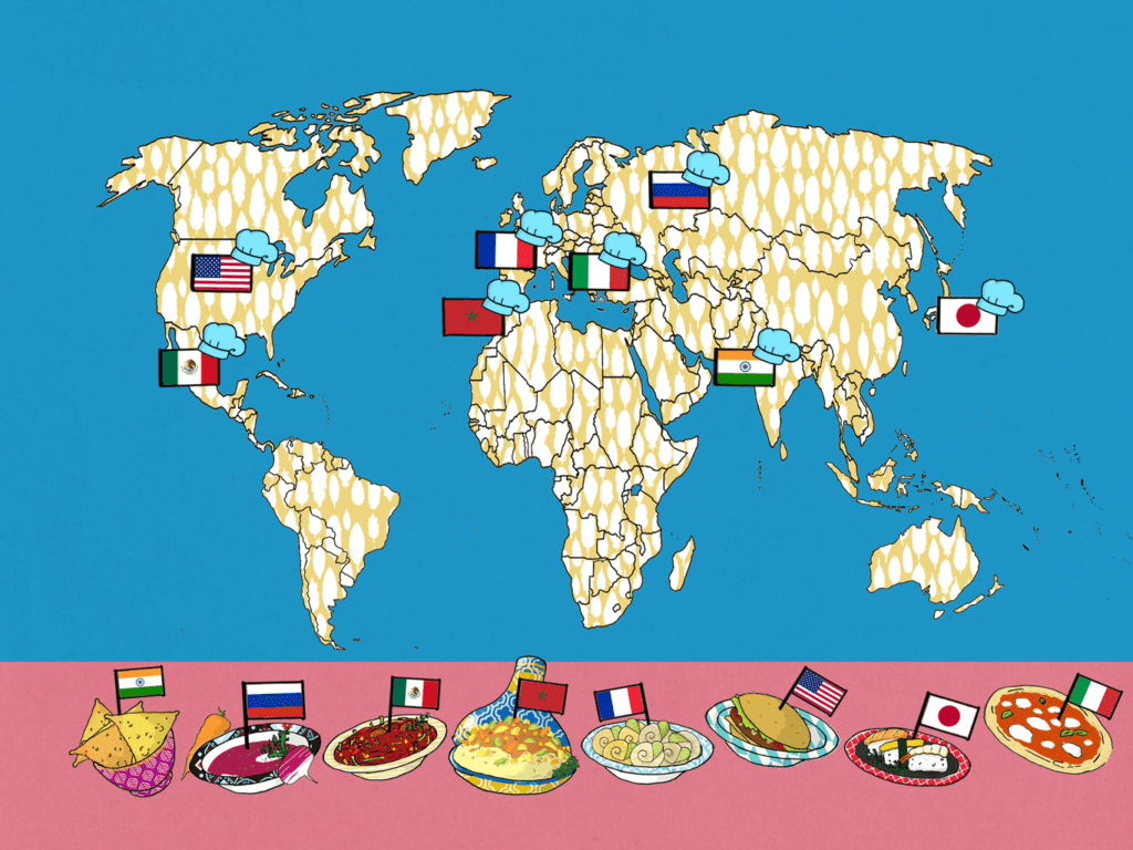 World Food map